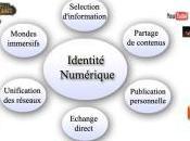 Indentité numérique plateformes