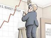 Comprendre l'économie dynamique historique déficit budgétaire américain