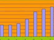 Immo données juillet