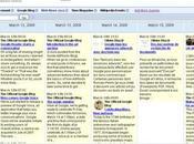 Google News Timeline produits Labs