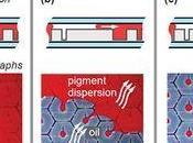 Epaper couleur, technologie Electrofluidic