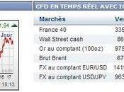 Echecs Bourse avoir coup d'avance!
