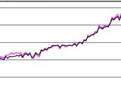 Actualité Bourse nouvelle séance totalement neutre