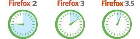Firefox disponible téléchargement.