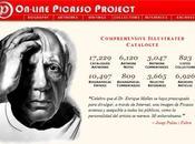 """line Picasso Project"""" Professeur Enrique Mallen"""" base données incontournable Pablo"""