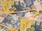 auteurs d'Australie furieux création danger