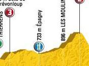 Tour France 2009 15ème étape Pontarlier Verbiers parcours)