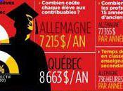 Éducation Québec Allemagne
