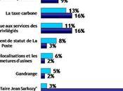 popularité président l'épreuve affaires Frédéric Mitterrand Jean Sarkozy
