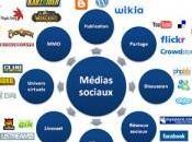 présentations intéressantes pour retrouver dans médias sociaux
