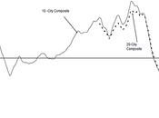 Actualité Bourse stabilisation malgré baisse confiance consommateurs