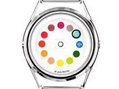 Cyclope Horloge, nouvelle façon voir temps