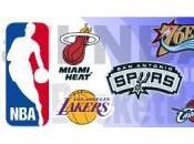 Résultats dimanche Lakers, Spurs Boston déroulent