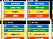 Coupe Monde 2010 calendrier complet tour