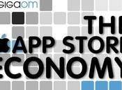 L'AppStore quelques chiffres
