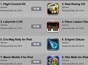 nouvelles fraiches l'iPad AppStore