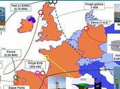Energie vagues houlomotrice Suede Europe