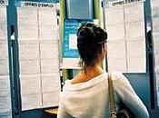 Evaluation milieu travail Voyage pays tests gratuits chômeurs