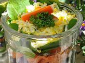 Salade Terre sauce légère fromage blanc