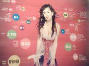 chirurgie esthétique Chine reprenez donc tout