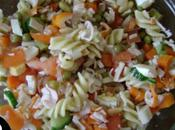 Salade pâtes froides