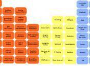 Infographic carto marché réputation