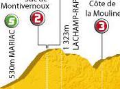 Tour France 2010 12ème étape Bourg-de-Péage Mende (210,5km)