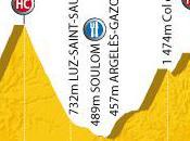 Tour France 2010 16ème étape Bagnères-de-Luchon (199,5km)