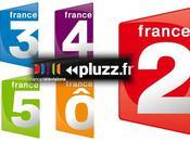 Pluzz.fr Revoir series émissions France télévisions gratuitement streaming