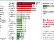 France: couts liés transferts données sous iPad....on perd encore!!!