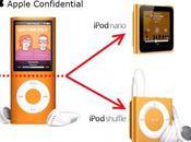 Comment Apple conçu l'iPod Nano Touch [Humour]