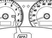 Toyota généraliser éco-indicateurs dans voitures