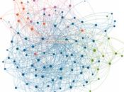 LinkedIn visualiser votre réseau professionnel avec InMaps