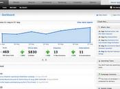 business catalyst pour webmaster
