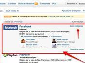 Linkedin trouve relations vous possédez dans entreprise