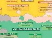 Wallonie annexe Bruxelles