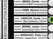 Karkwa, Marie-Pierre Arthur, Yann Perreau...Playlist