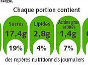 Mieux comprendre REPERES NUTRITIONNELS JOURNALIERS.