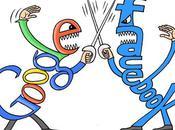 bouton Google comme intermédiaire J'aime Facebook