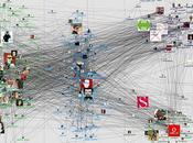 Votre business Open Graph Facebook