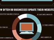 vérité médias sociaux: infographie remet pieds terre