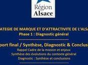 Marque Alsace, rapport d'étape