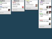 Trello Todo-list, checklist, organisation d'idées, outil collaboration