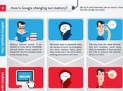 Comment Google influence notre réflexion mémoire