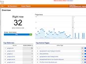 Google Analytics statistiques temps réel version Premium