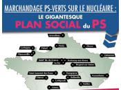 Cartographie l'action quinquennat Sarkozy!