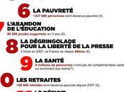 Virer Sarkozy sans faute