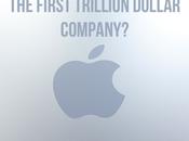 ANALYSE: Apple deviendra première 'one trillion dollar company'