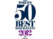 meilleurs restaurants monde