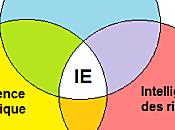 triade Besson vers nouveau paradigme intelligence économique